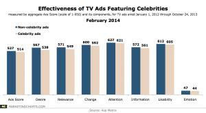 TV influence on society essay